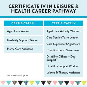 ace_leisure&health_graphics_highres-08